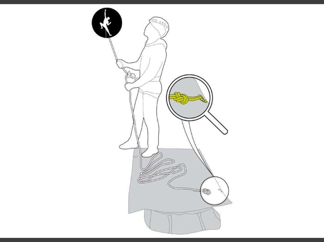 KL-Seilfibel-Edelrid-Kletterseil-richtig-Aufbewahrung (jpg)
