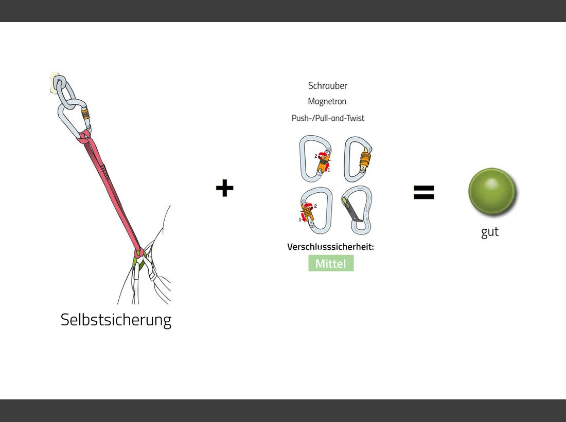 KL-Verschlusskarabiner-c-Georg-Sojer-Sichern-mit-ATC-Tube-Schrauber-Fall-4-2 (jpg)