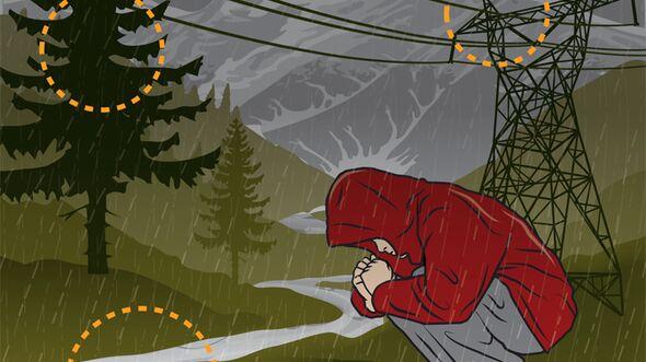 OD Gewitter Schutz vor Blitzen Aufmacher
