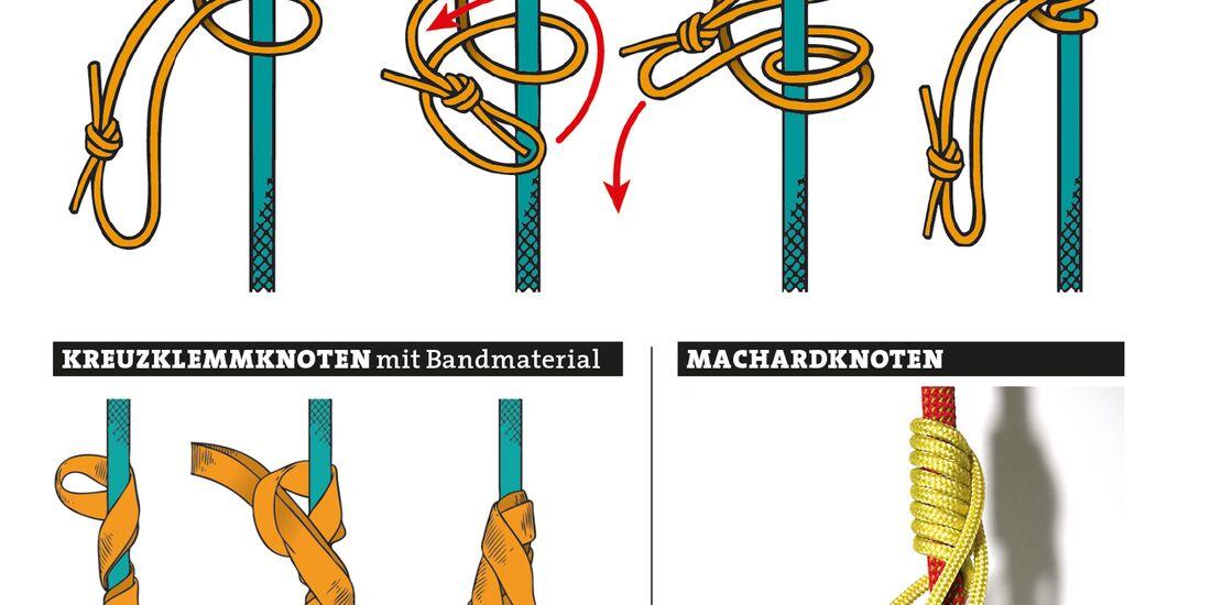 kl-alpinklettern-tipps-knowhow-serie-knoten-prusikknoten-kreuzklemmknoten (jpg)