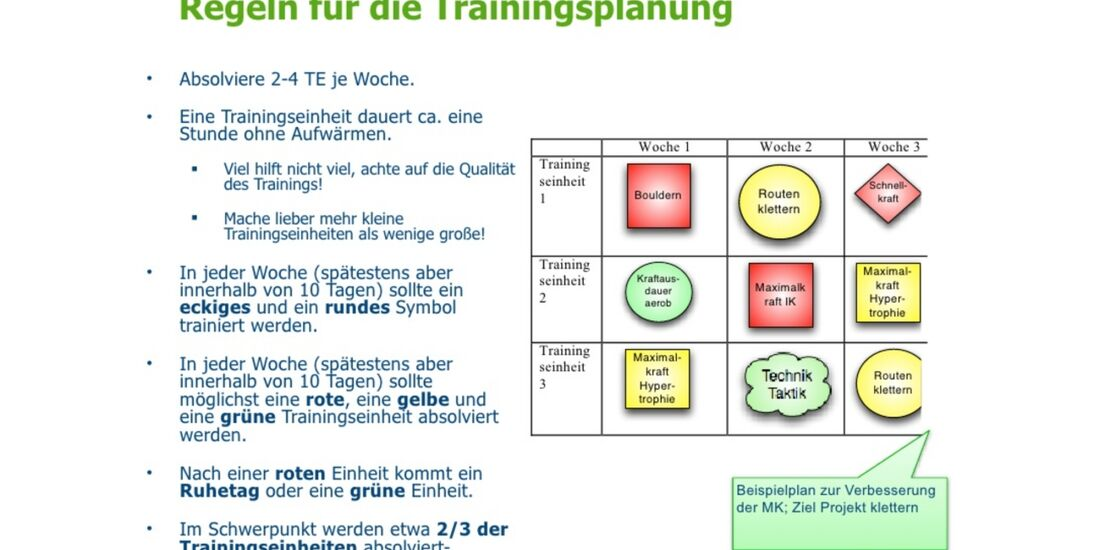 kl-klettertraining-trainings-periodisierung-koestermeyer-regeln-trainingsplanung-slide-15 (jpg)